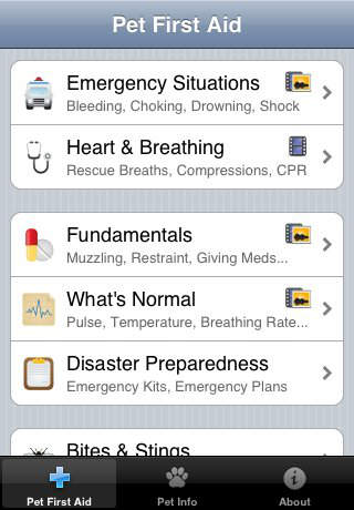 Apps For Pet Lovers Pet first aid