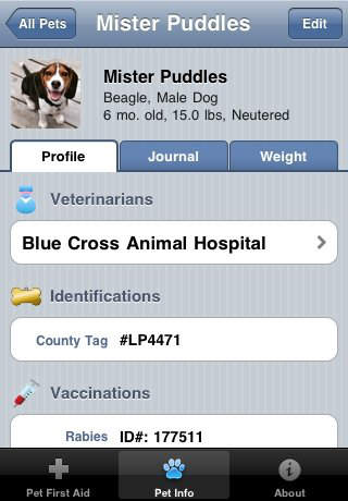 Apps For Pet Lovers Pet first aid2