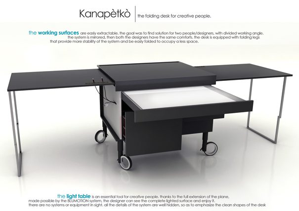 Innovative Office Computer Desks- kanapetko