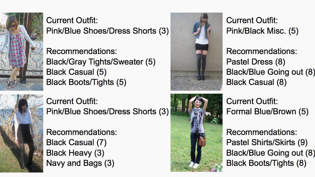 Fashion algorithm